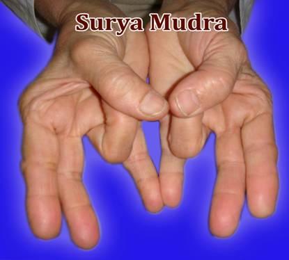 SuryaMudra